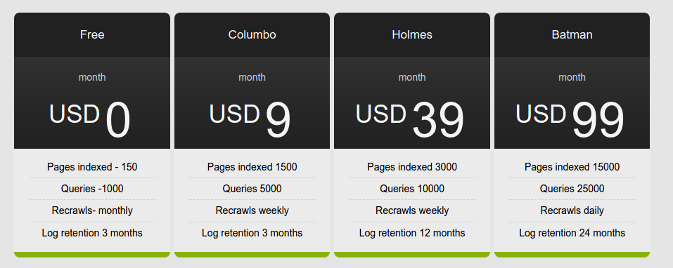 Site search 360 pricing
